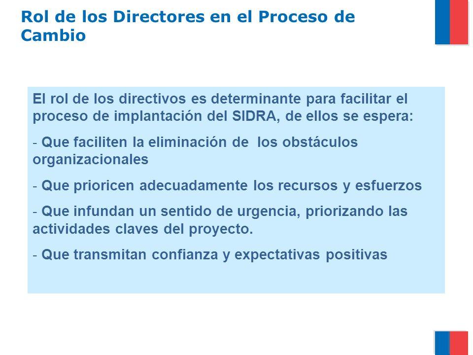 Rol de los Directores en el Proceso de Cambio El rol de los directivos es determinante para facilitar el proceso de implantación del SIDRA, de ellos s