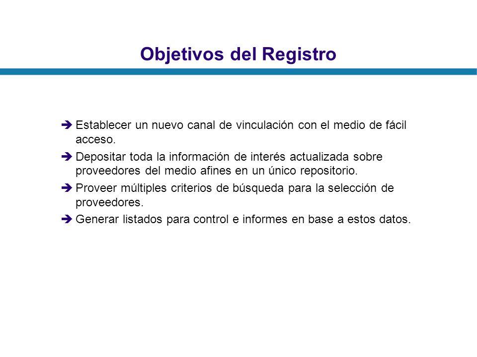 Objetivos del Registro Establecer un nuevo canal de vinculación con el medio de fácil acceso. Depositar toda la información de interés actualizada sob