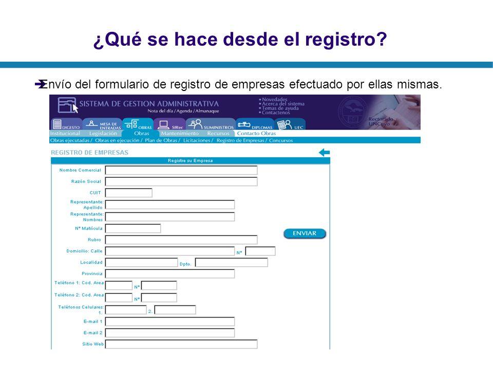 ¿Qué se hace desde el registro? Envío del formulario de registro de empresas efectuado por ellas mismas.