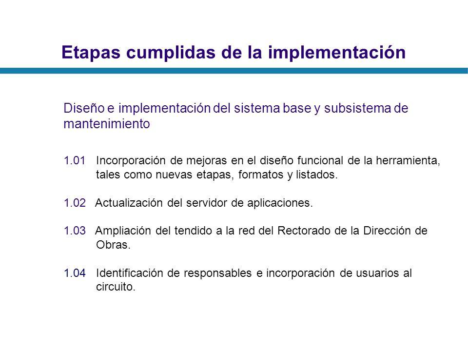 Etapas cumplidas de la implementación Diseño e implementación del sistema base y subsistema de mantenimiento 1.01 Incorporación de mejoras en el diseñ