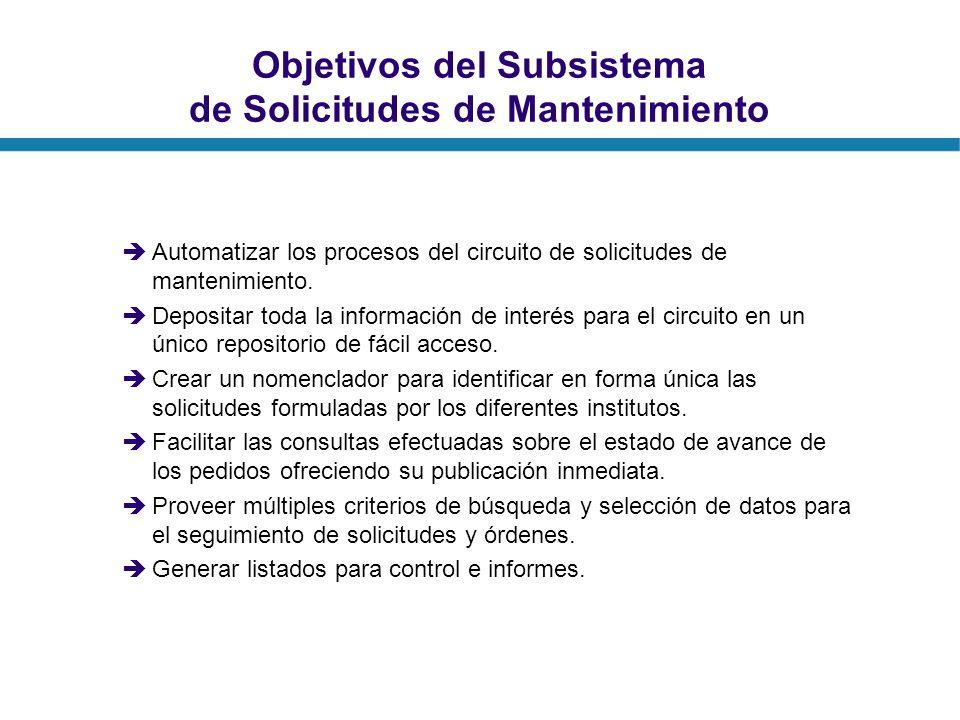 Objetivos del Subsistema de Solicitudes de Mantenimiento Automatizar los procesos del circuito de solicitudes de mantenimiento. Depositar toda la info