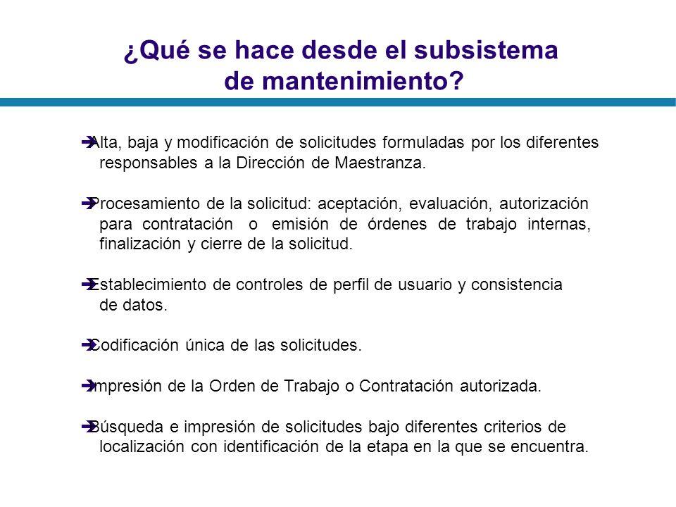 ¿Qué se hace desde el subsistema de mantenimiento? Alta, baja y modificación de solicitudes formuladas por los diferentes responsables a la Dirección