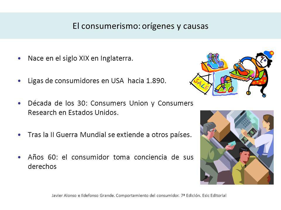 Razones para el consumerismo Históricas; se desarrolla en economías de crecimiento rápido que ha sufrido incrementos de precios.