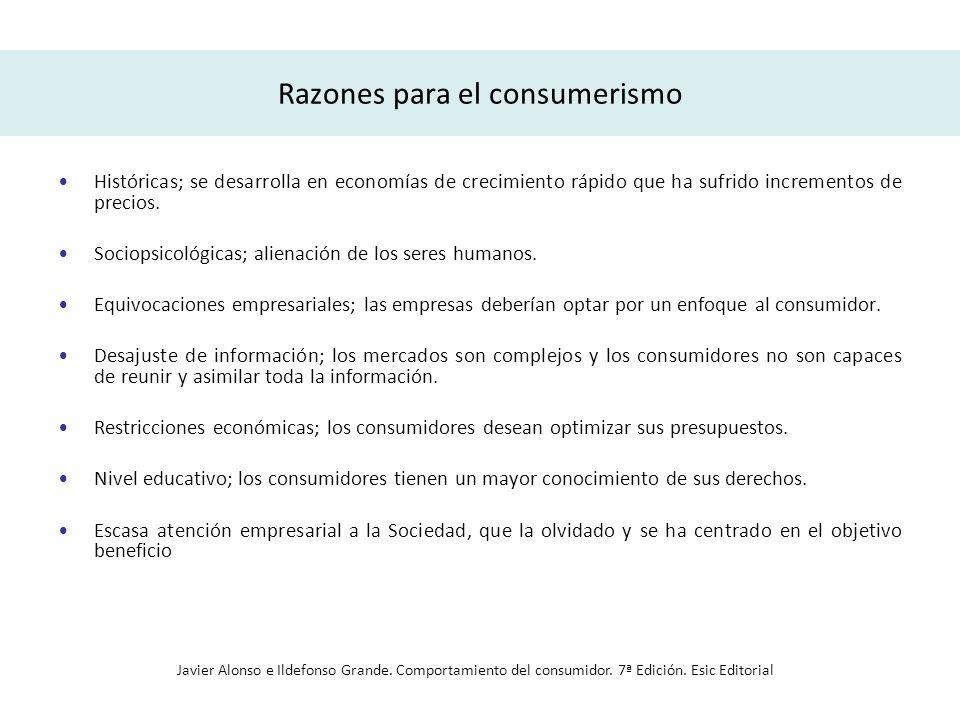 Consumerismo en España Ley de Defensa de la Competencia, en 1963.