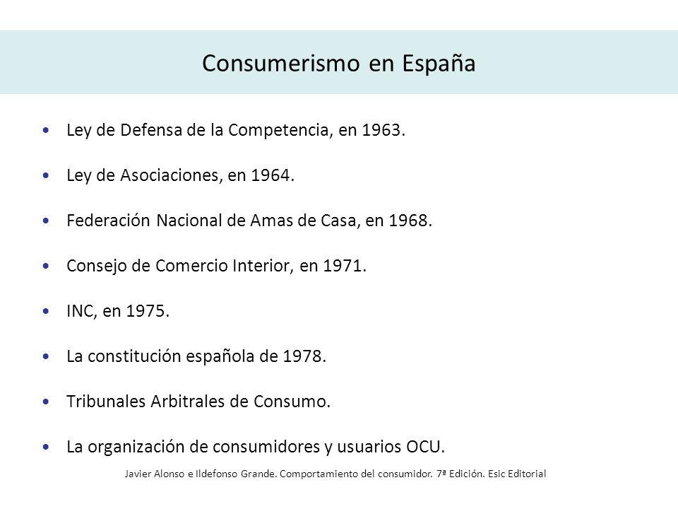 Consumerismo en España Ley de Defensa de la Competencia, en 1963. Ley de Asociaciones, en 1964. Federación Nacional de Amas de Casa, en 1968. Consejo