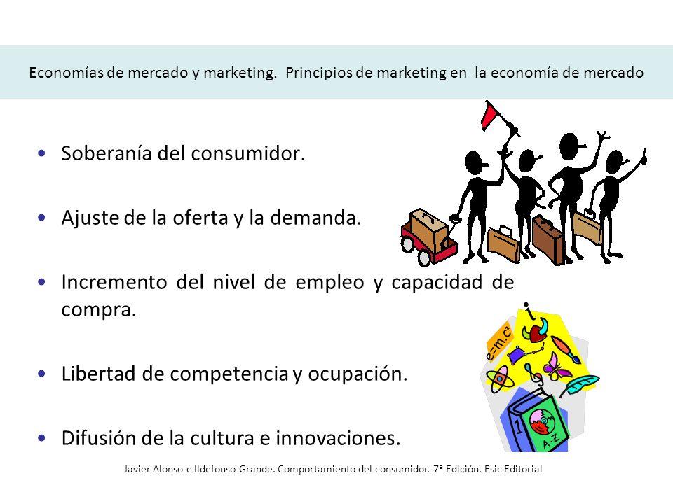 Críticas al marketing: producto Proliferación de productos y marcas que crean confusión.
