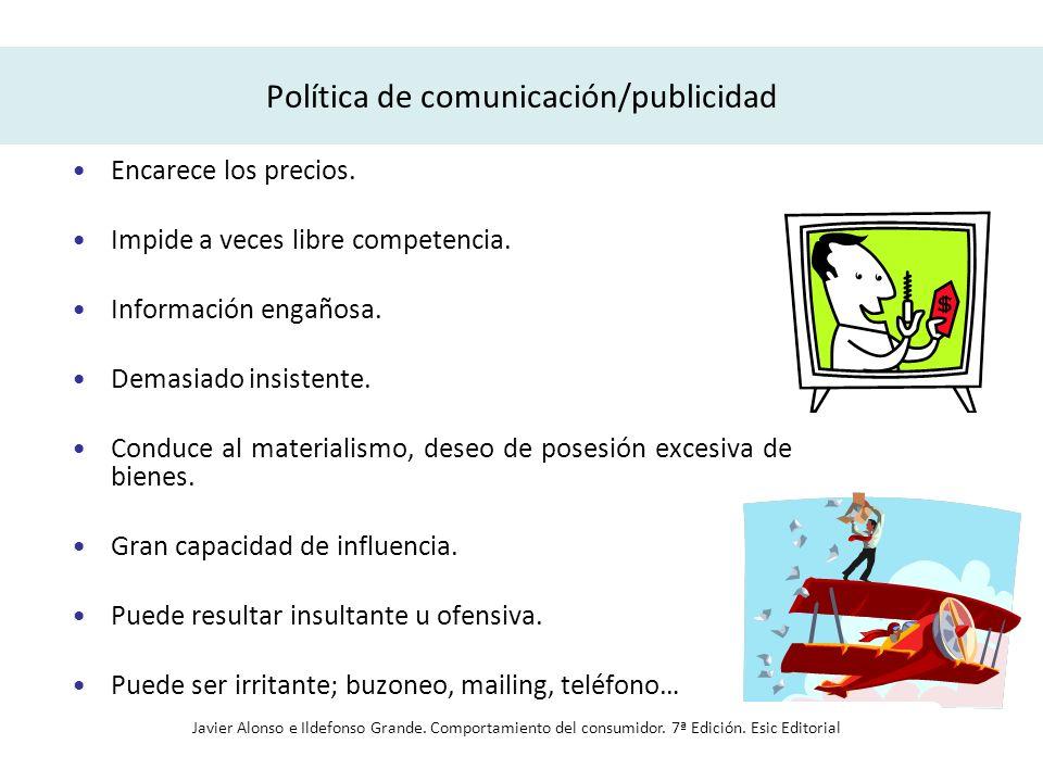 Política de comunicación/publicidad Encarece los precios. Impide a veces libre competencia. Información engañosa. Demasiado insistente. Conduce al mat