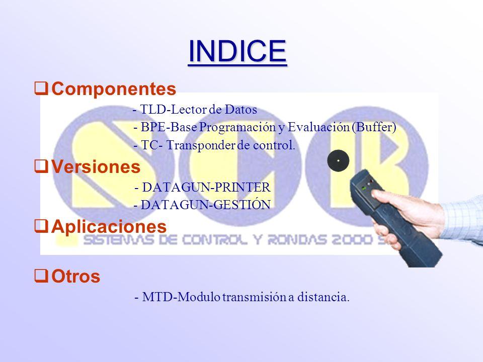 INDICE Componentes - TLD-Lector de Datos - BPE-Base Programación y Evaluación (Buffer) - TC- Transponder de control.