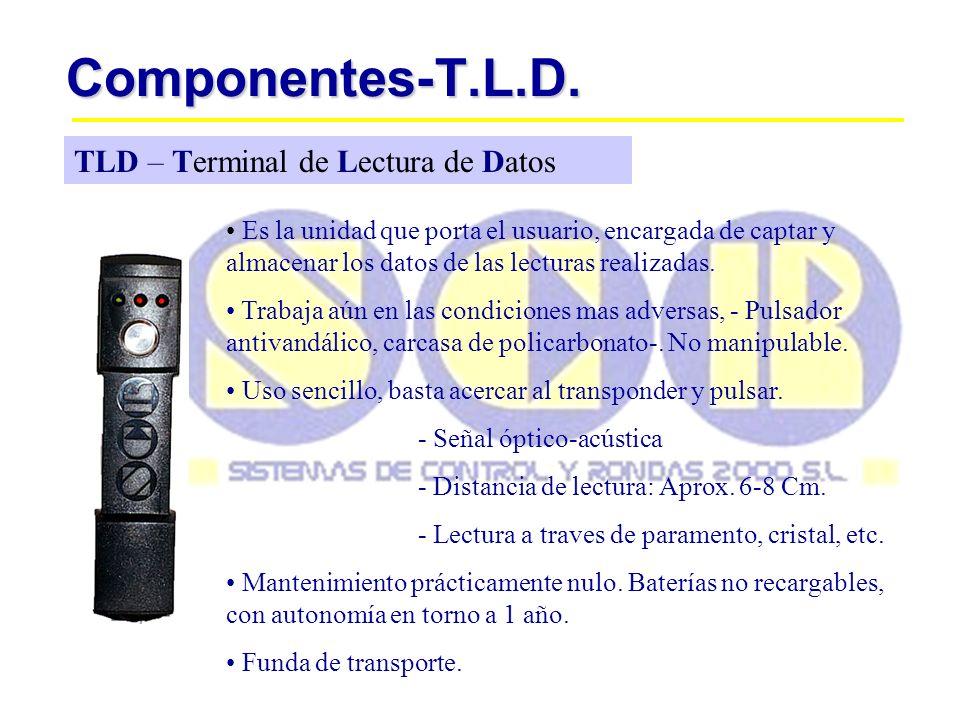 Componentes-T.L.D.