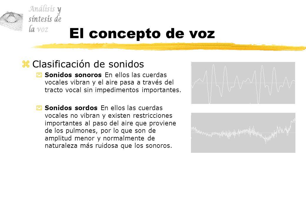 El concepto de voz zClasificación de sonidos ySonidos sonoros En ellos las cuerdas vocales vibran y el aire pasa a través del tracto vocal sin impedim