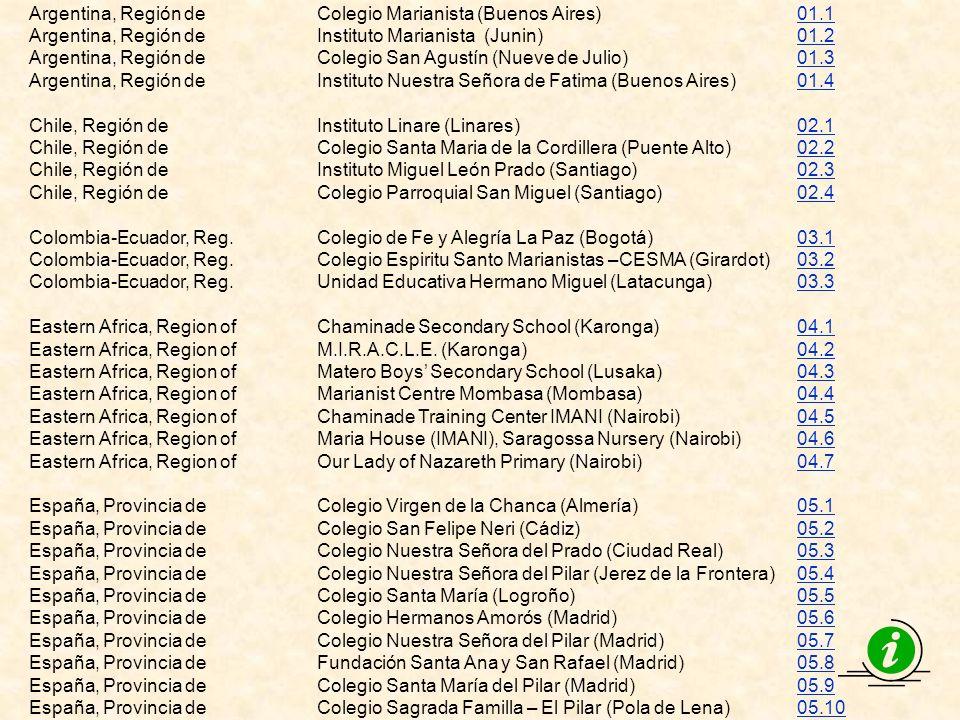 España, Provincia de Colegio SUMMA Aldapeta (San Sebastián)05.1105.11 España, Provincia de Colegio Nuestra Señora del Pilar (Valencia)05.1205.12 España, Provincia deColegio Nuestra Señora del Pilar (Valladolid)05.1305.13 España, Provincia de Colegio Santa María (Vitoria)05.1405.14 España, Provincia de Colegio Santa María del Pilar (Zaragoza)05.1505.15 España, Provincia de Colegio Bajo Aragón (Zaragoza)05.1605.16 España, Provincia de Colegio Santa María (Madrid)05.1705.17 France, Province de Institution Sainte Marie (Antony)06.106.1 France, Province deInstitution Sainte Marie (Belfort)06.206.2 France, Province deSainte Marie Grand Lebrun (Bordeaux)06.306.3 France, Province deInstitution Sainte Marie (Lons-Le Saunier)06.406.4 France, Province deGroupe Scolaire Saint Louis-Saint Joseph (Requista)06.506.5 France, Province deInstitution Sainte Marie (Saint Dié)06.606.6 France, Province deLycée Privé Sainte Maure (Sainte Maure)06.706.7 France (Tunis), Province deEcole Secondaire Libre (Tunis)06.806.8 France (Congo),Province de Cours Sainte Rita (Brazzaville)06.906.9 France (Congo),Province de Chaminade Institut (Brazzaville) 06.1006.10 France (Congo),Province de Institut Supérieur dInformatique Chaminade (Kinshasa) 06.1106.11 Côte dIvoire, District du Collège Notre Dame dAfrique (Abidjan) 07.107.1 Côte dIvoire, District du Collège Catholique St.