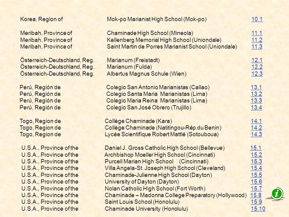 Notas Adicionales: España, Provincia de Colegio San Felipe Neri Dirección Local: Avenida de Andalucía 82, 11008 CÁDIZ ESPAÑA Dirección Postal: Idem Website: http://www.sanfelipeneri.orghttp://www.sanfelipeneri.org Año de Fundación 1892 Teléfono: (34 - 956) 26 17 53 FAX: (34 - 956) 25 19 82 Director General: P.