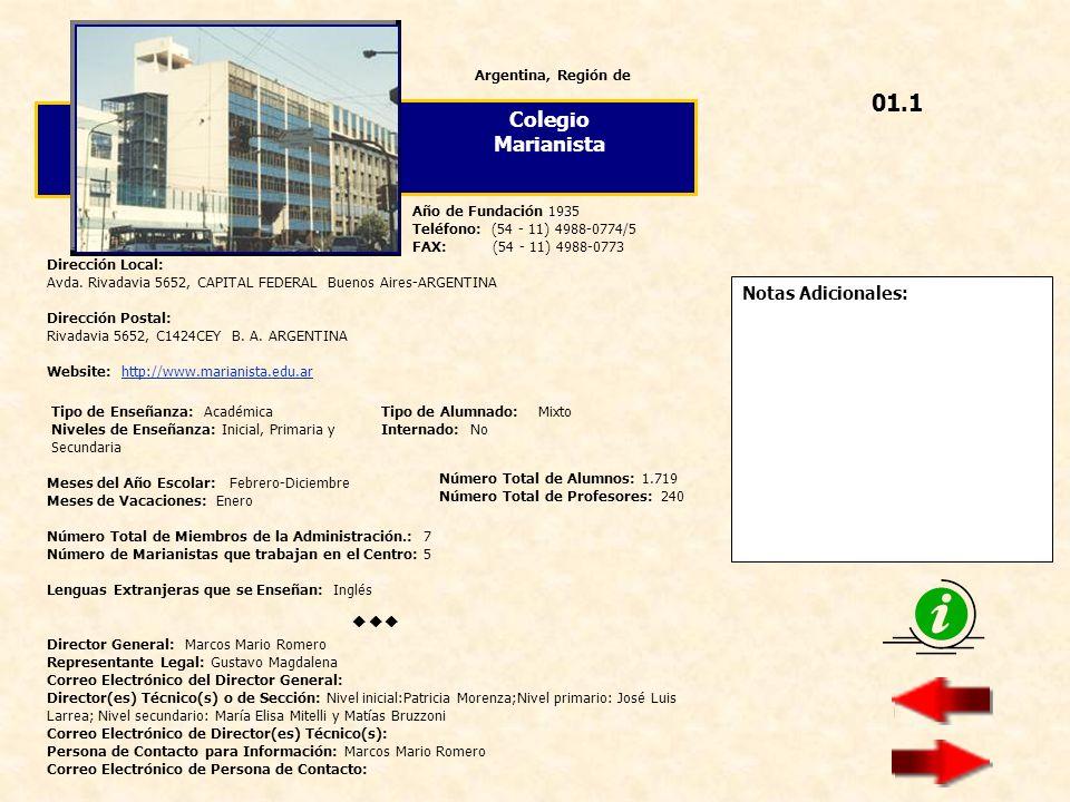 Notas Adicionales: Perú, Región de Colegio Santa María - Marianistas Dirección Local: Av.