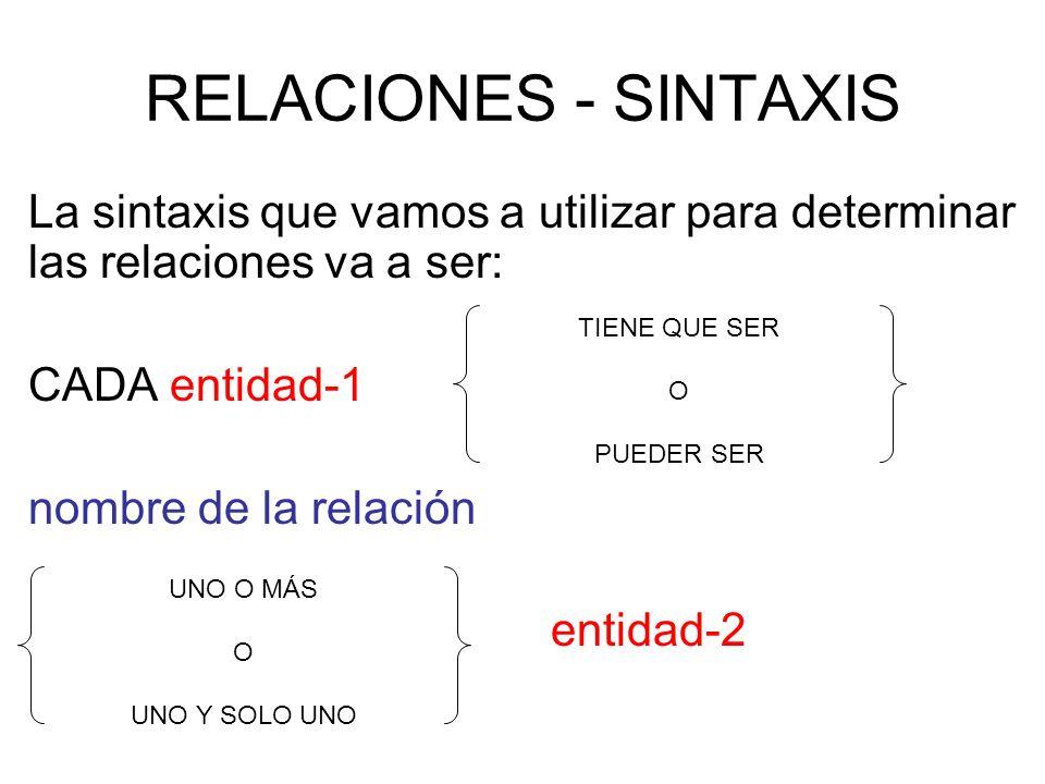 RELACIONES - SINTAXIS La sintaxis que vamos a utilizar para determinar las relaciones va a ser: CADA entidad-1 nombre de la relación entidad-2 TIENE QUE SER O PUEDER SER UNO O MÁS O UNO Y SOLO UNO