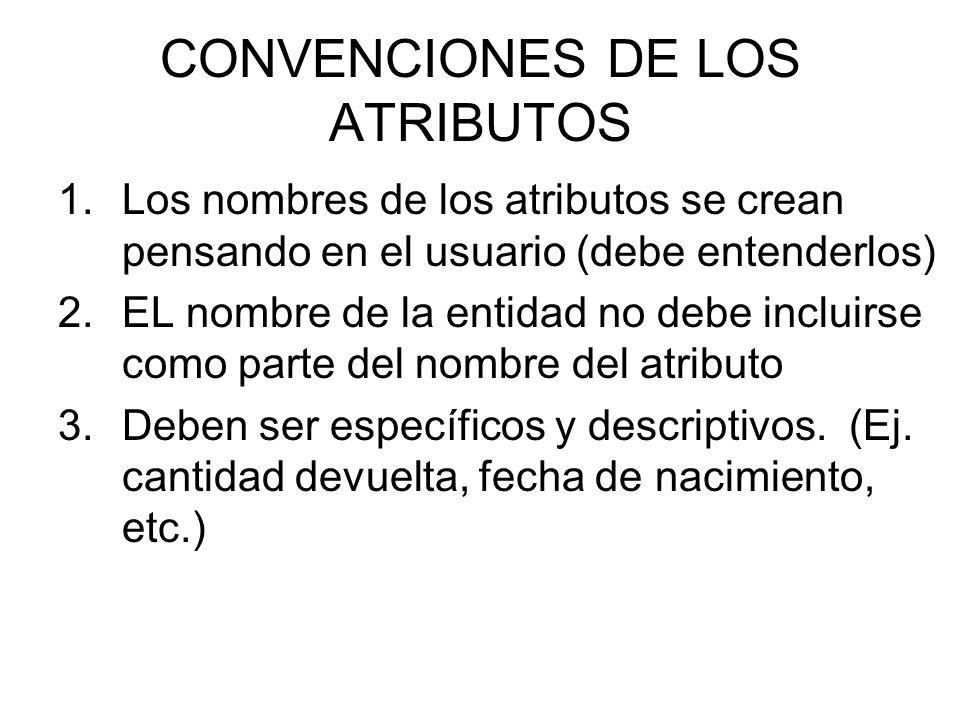 CONVENCIONES DE LOS ATRIBUTOS 1.Los nombres de los atributos se crean pensando en el usuario (debe entenderlos) 2.EL nombre de la entidad no debe incluirse como parte del nombre del atributo 3.Deben ser específicos y descriptivos.