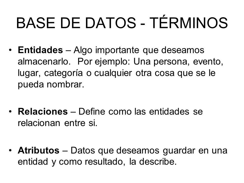 BASE DE DATOS - TÉRMINOS Entidades – Algo importante que deseamos almacenarlo.