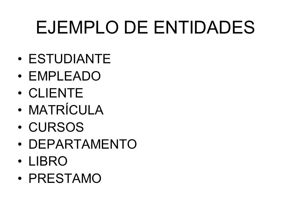 EJEMPLO DE ENTIDADES ESTUDIANTE EMPLEADO CLIENTE MATRÍCULA CURSOS DEPARTAMENTO LIBRO PRESTAMO