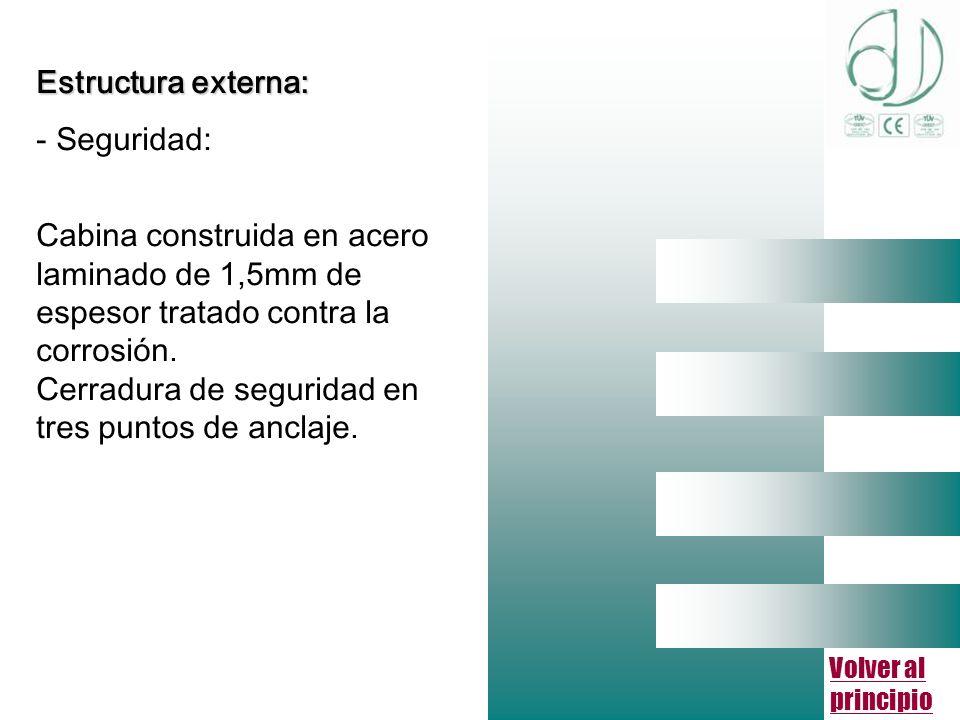 Volver al principio Estructura externa: - Seguridad: Cabina construida en acero laminado de 1,5mm de espesor tratado contra la corrosión.