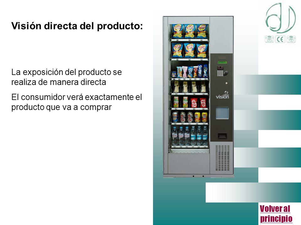 Volver al principio Visión directa del producto: La exposición del producto se realiza de manera directa El consumidor verá exactamente el producto que va a comprar La exposición del producto se realiza de manera directa El consumidor verá exactamente el producto que va a comprar