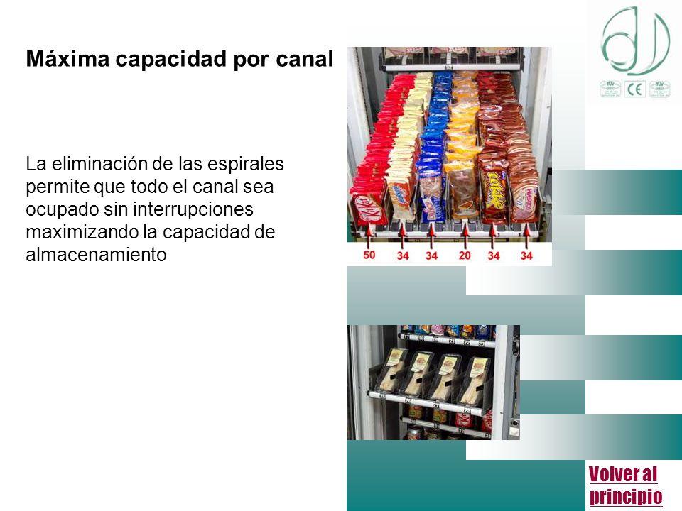 Volver al principio Máxima capacidad por canal La eliminación de las espirales permite que todo el canal sea ocupado sin interrupciones maximizando la capacidad de almacenamiento