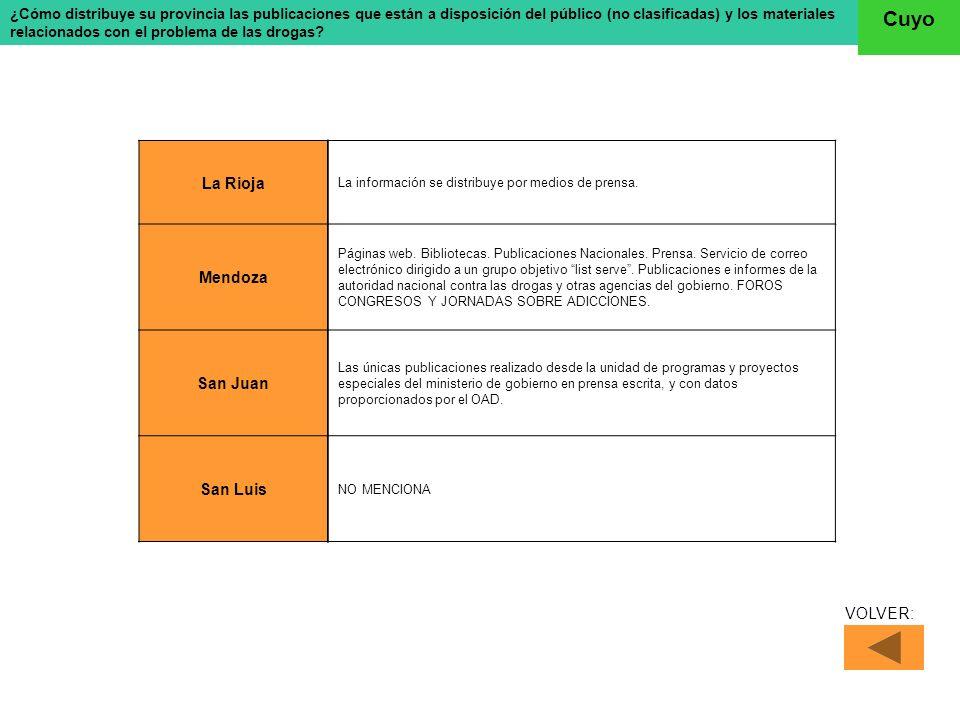 ¿Cómo distribuye su provincia las publicaciones que están a disposición del público (no clasificadas) y los materiales relacionados con el problema de las drogas.