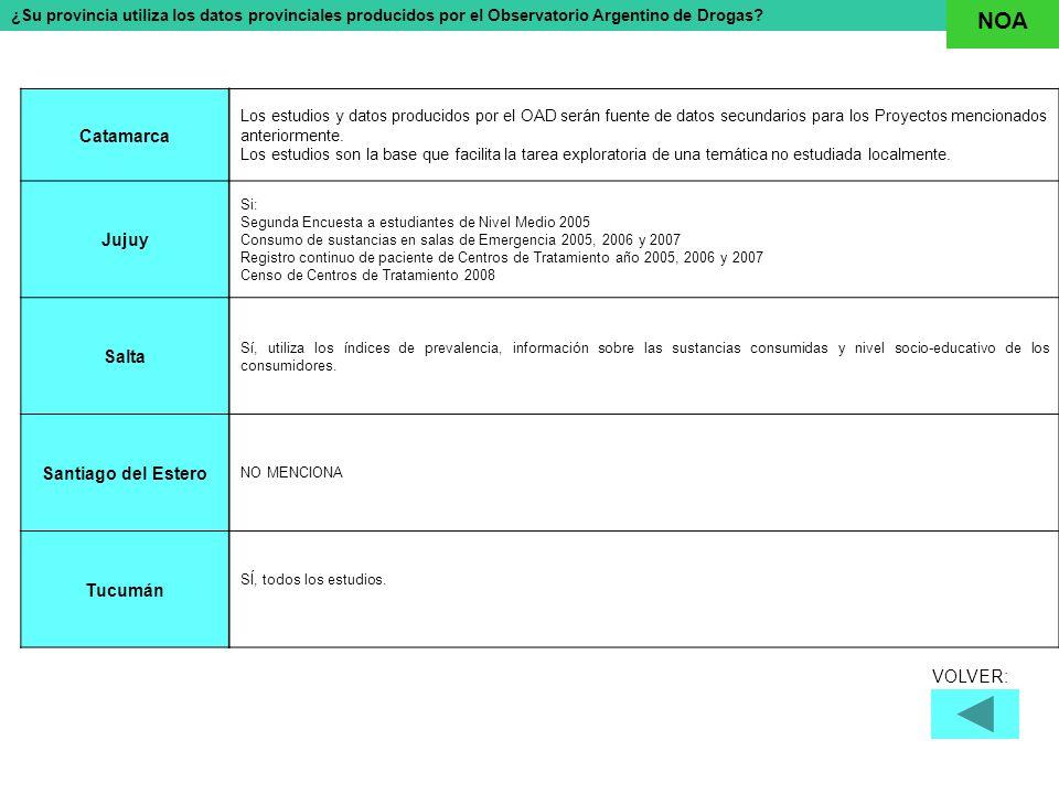 ¿Su provincia utiliza los datos provinciales producidos por el Observatorio Argentino de Drogas.