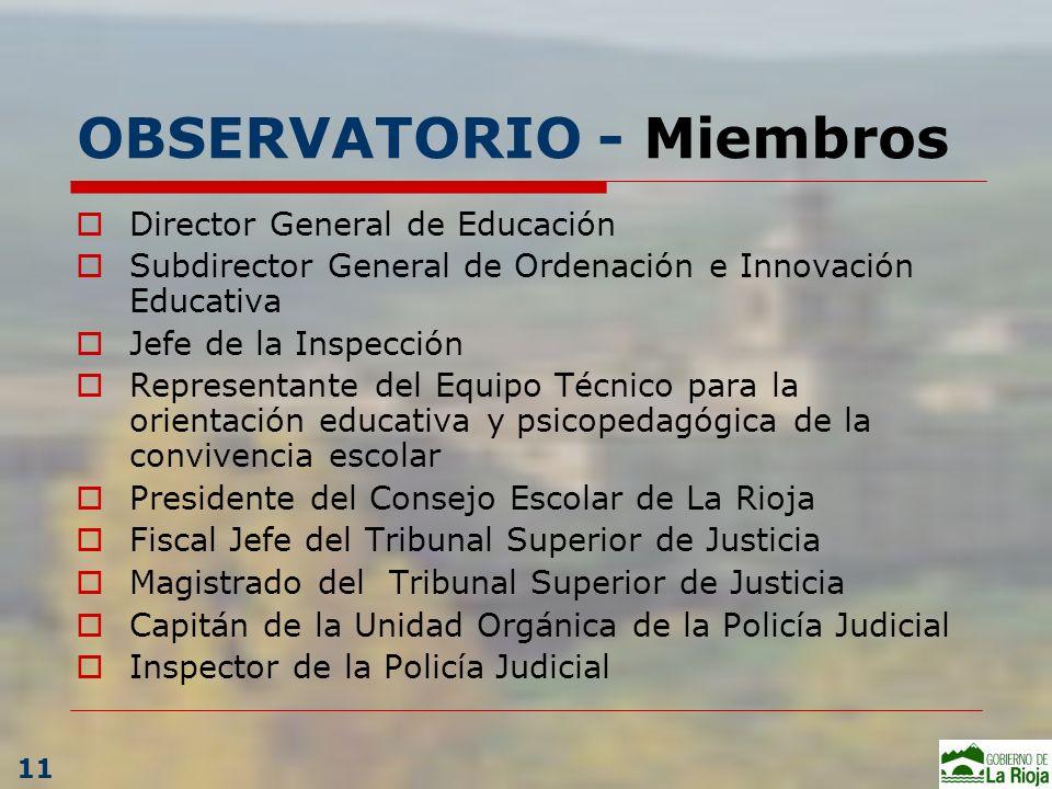 OBSERVATORIO - Miembros Director General de Educación Subdirector General de Ordenación e Innovación Educativa Jefe de la Inspección Representante del