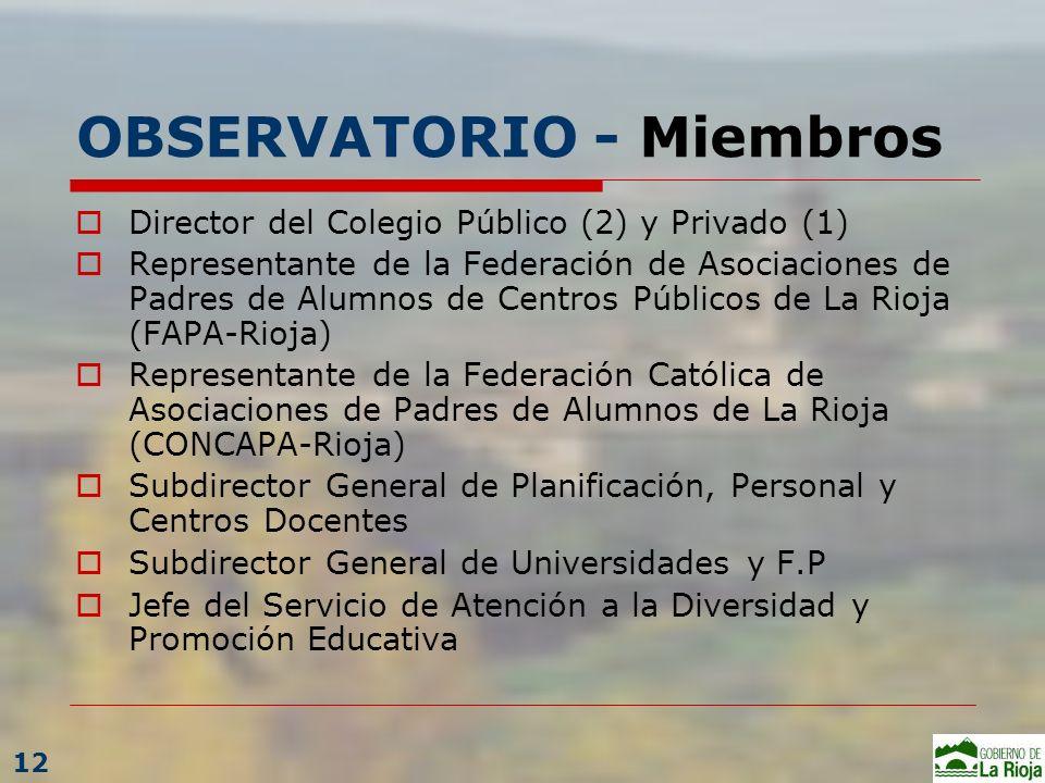 OBSERVATORIO - Miembros Director del Colegio Público (2) y Privado (1) Representante de la Federación de Asociaciones de Padres de Alumnos de Centros