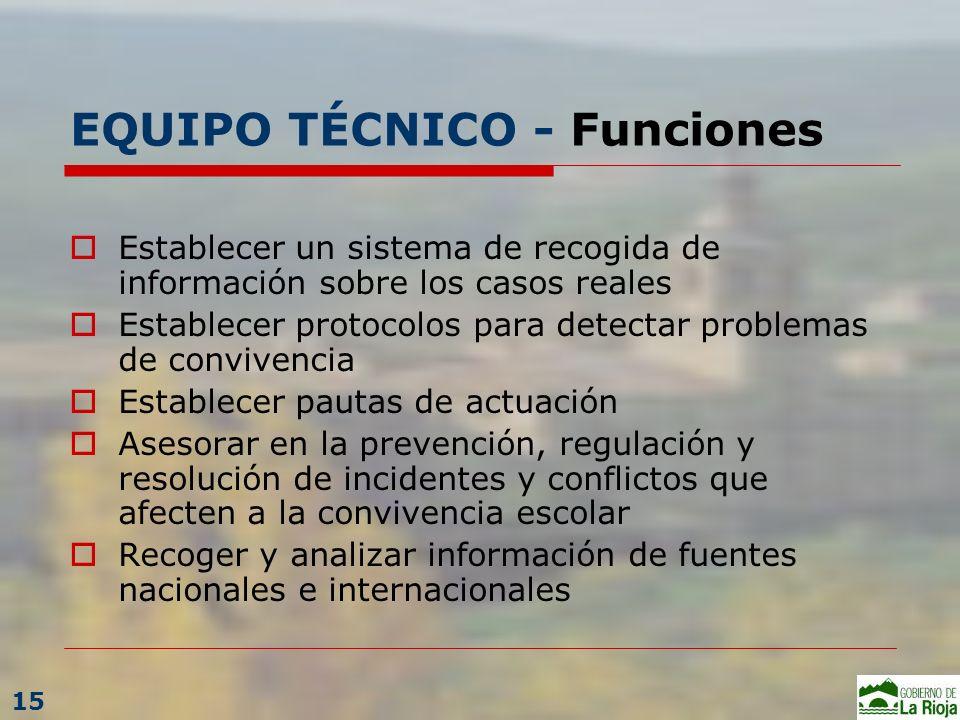 EQUIPO TÉCNICO - Funciones Establecer un sistema de recogida de información sobre los casos reales Establecer protocolos para detectar problemas de co