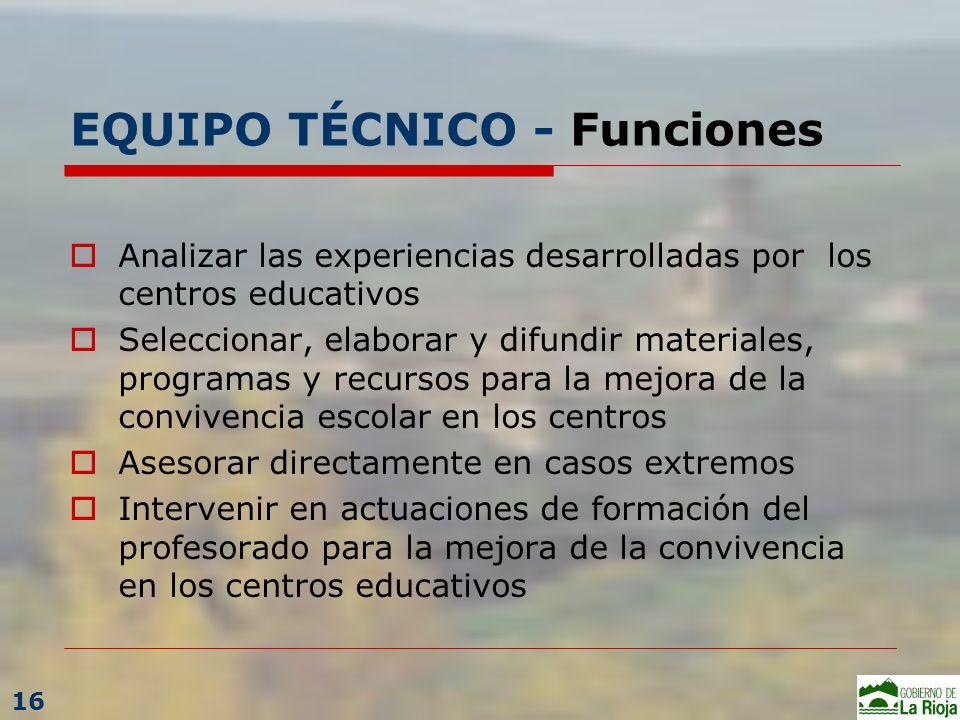 EQUIPO TÉCNICO - Funciones Analizar las experiencias desarrolladas por los centros educativos Seleccionar, elaborar y difundir materiales, programas y
