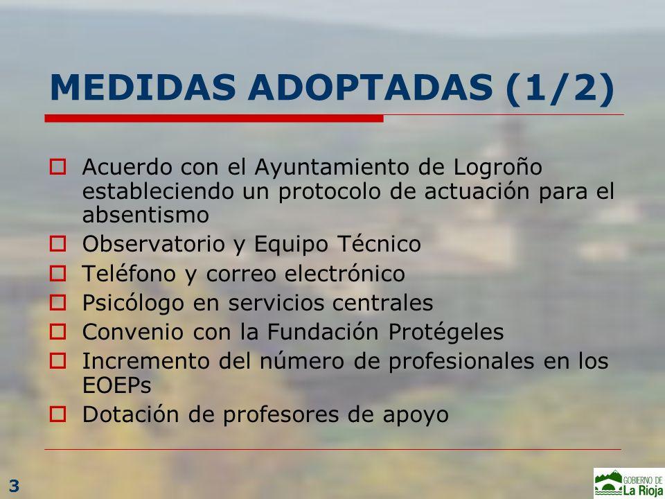 MEDIDAS ADOPTADAS (1/2) Acuerdo con el Ayuntamiento de Logroño estableciendo un protocolo de actuación para el absentismo Observatorio y Equipo Técnic