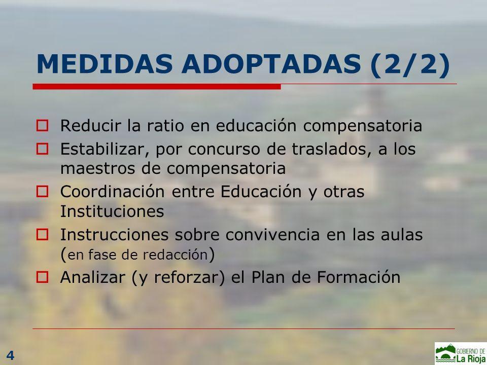 MEDIDAS ADOPTADAS (2/2) Reducir la ratio en educación compensatoria Estabilizar, por concurso de traslados, a los maestros de compensatoria Coordinaci