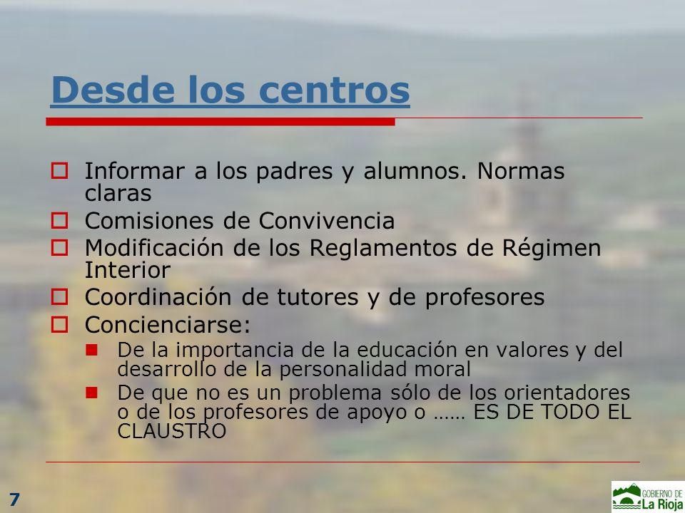 Desde los centros Informar a los padres y alumnos. Normas claras Comisiones de Convivencia Modificación de los Reglamentos de Régimen Interior Coordin