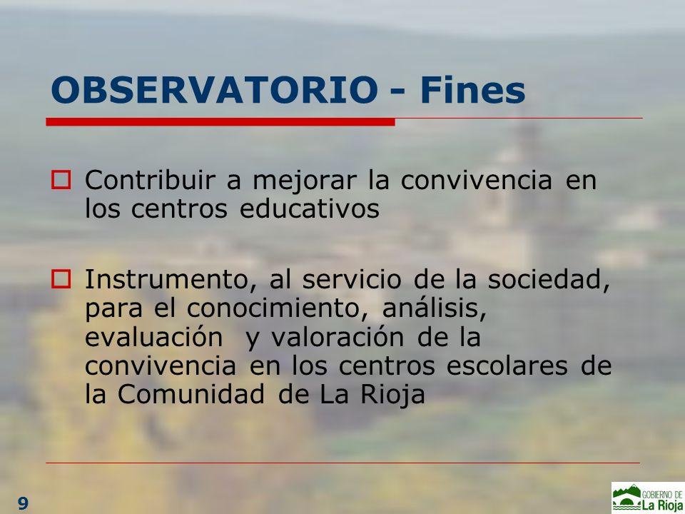 OBSERVATORIO - Fines Contribuir a mejorar la convivencia en los centros educativos Instrumento, al servicio de la sociedad, para el conocimiento, anál
