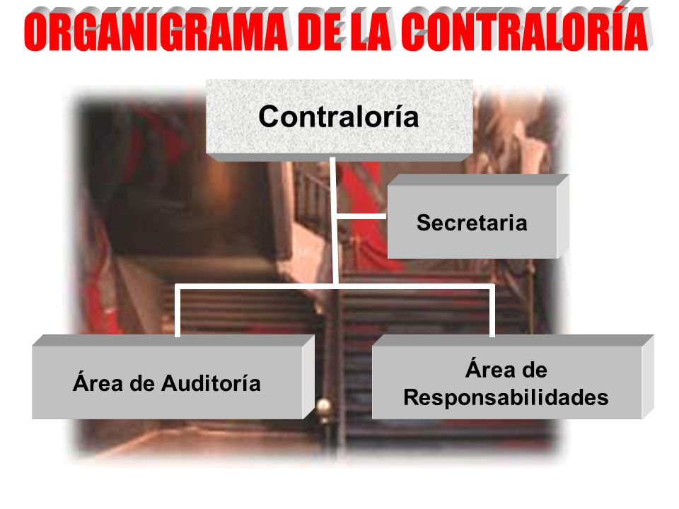 Contraloría Área de Auditoría Área de Responsabilidades Secretaria