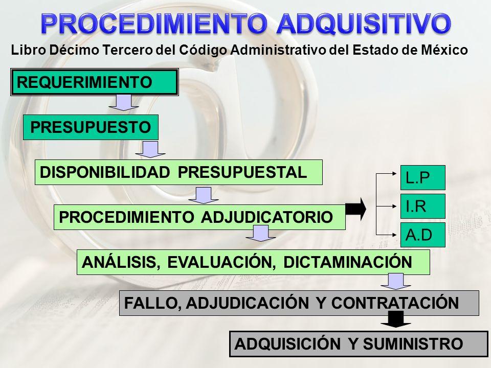 Libro Décimo Tercero del Código Administrativo del Estado de México DISPONIBILIDAD PRESUPUESTAL REQUERIMIENTO PROCEDIMIENTO ADJUDICATORIO PRESUPUESTO