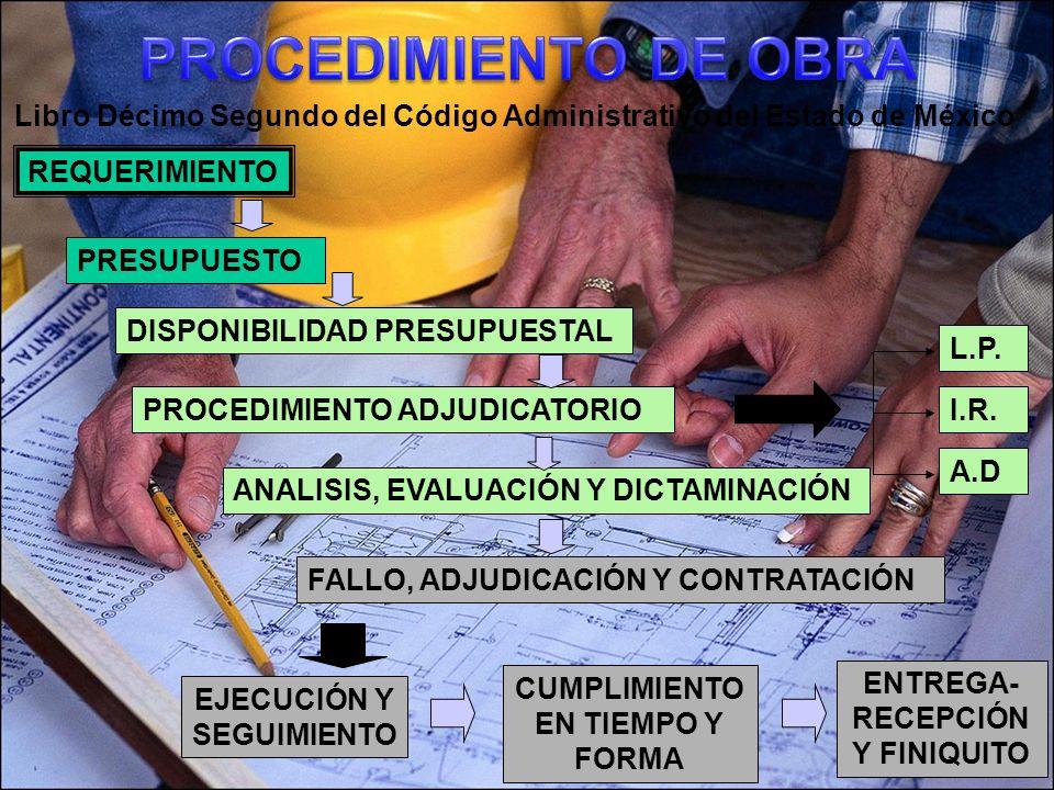 REQUERIMIENTO PRESUPUESTO L.P. PROCEDIMIENTO ADJUDICATORIO DISPONIBILIDAD PRESUPUESTAL ANALISIS, EVALUACIÓN Y DICTAMINACIÓN A.D I.R. CUMPLIMIENTO EN T