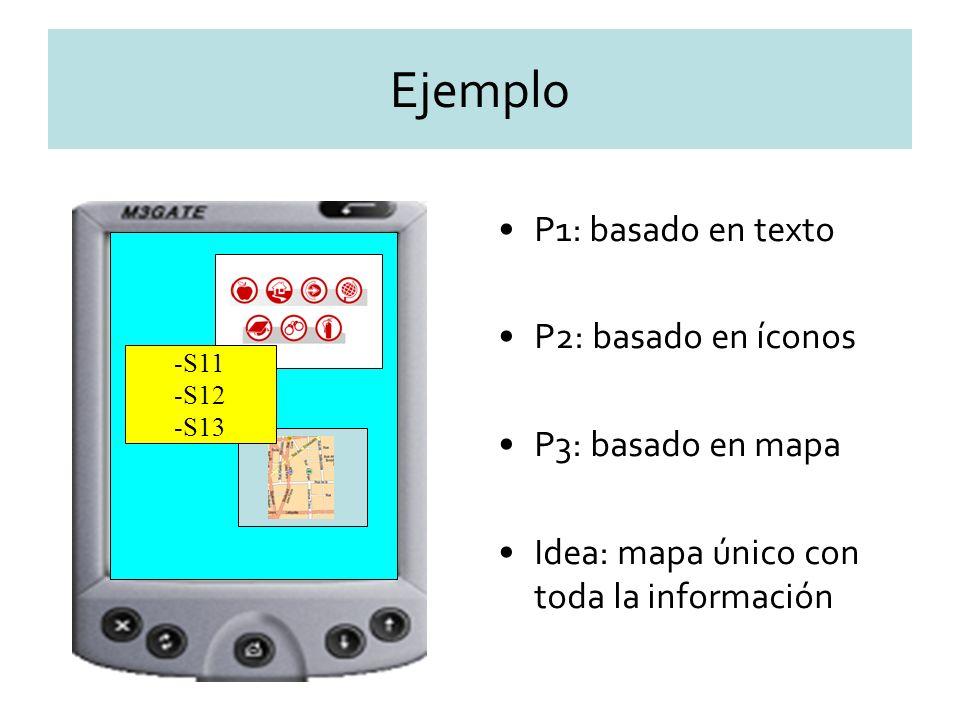Ejemplo P1: basado en texto P2: basado en íconos P3: basado en mapa Idea: mapa único con toda la información -S11 -S12 -S13