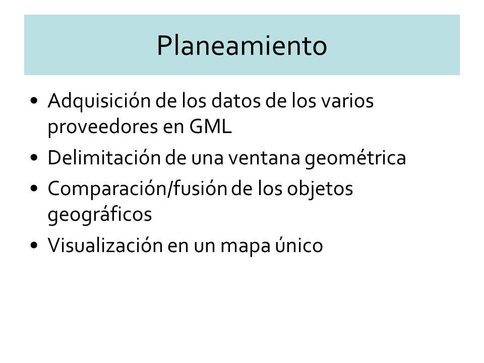 Planeamiento Adquisición de los datos de los varios proveedores en GML Delimitación de una ventana geométrica Comparación/fusión de los objetos geográficos Visualización en un mapa único