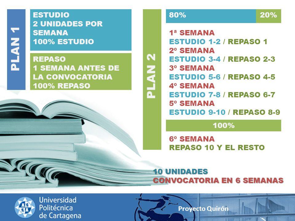 Proyecto Quirón 10 UNIDADES CONVOCATORIA EN 6 SEMANAS ESTUDIO 2 UNIDADES POR SEMANA 100% ESTUDIO REPASO 1 SEMANA ANTES DE LA CONVOCATORIA 100% REPASO