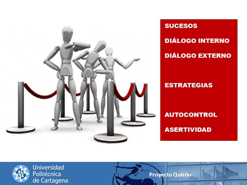 Proyecto Quirón SUCESOS DIÁLOGO INTERNO DIÁLOGO EXTERNO ESTRATEGIAS AUTOCONTROL ASERTIVIDAD