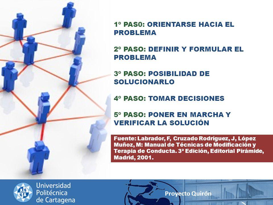Proyecto Quirón 1º PAS0: ORIENTARSE HACIA EL PROBLEMA 2º PASO: DEFINIR Y FORMULAR EL PROBLEMA 3º PASO: POSIBILIDAD DE SOLUCIONARLO 4º PASO: TOMAR DECI