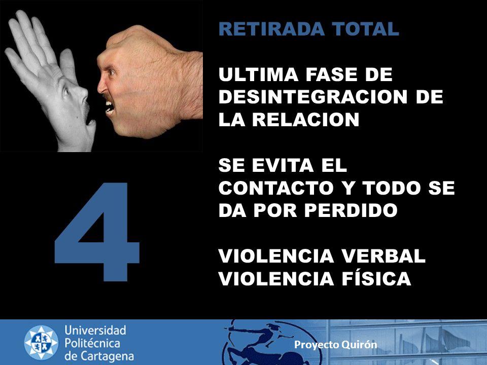 RETIRADA TOTAL ULTIMA FASE DE DESINTEGRACION DE LA RELACION SE EVITA EL CONTACTO Y TODO SE DA POR PERDIDO VIOLENCIA VERBAL VIOLENCIA FÍSICA 4 Proyecto