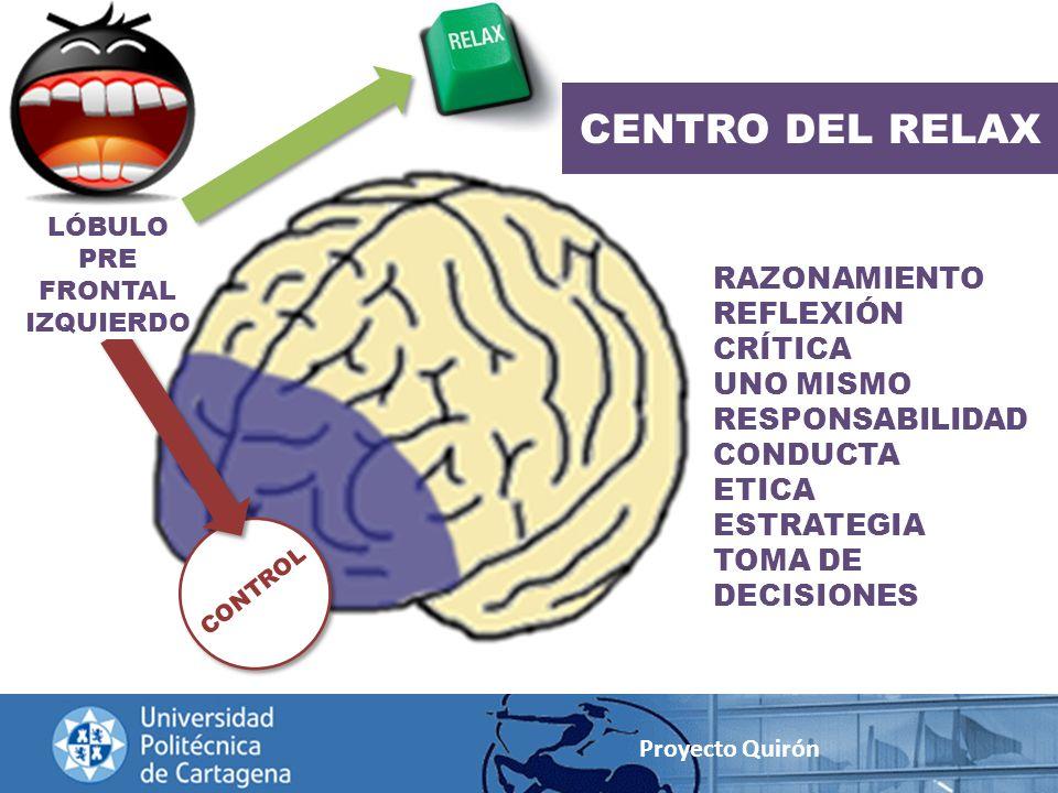 RAZONAMIENTO REFLEXIÓN CRÍTICA UNO MISMO RESPONSABILIDAD CONDUCTA ETICA ESTRATEGIA TOMA DE DECISIONES CONTROL Proyecto Quirón CENTRO DEL RELAX LÓBULO