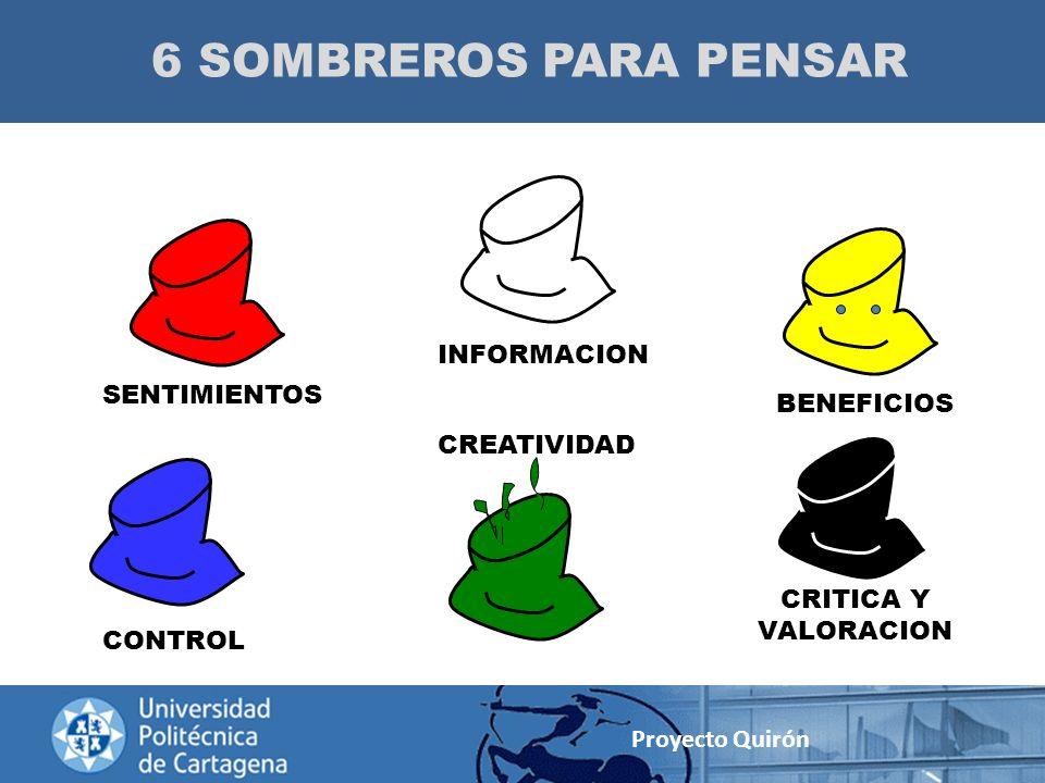 SENTIMIENTOS INFORMACION BENEFICIOS CRITICA Y VALORACION CREATIVIDAD CONTROL 6 SOMBREROS PARA PENSAR Proyecto Quirón
