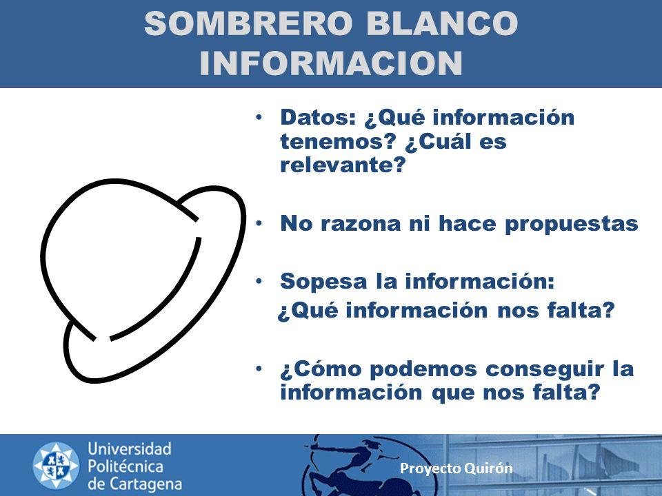 SOMBRERO BLANCO INFORMACION Datos: ¿Qué información tenemos? ¿Cuál es relevante? No razona ni hace propuestas Sopesa la información: ¿Qué información