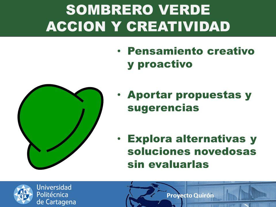 Pensamiento creativo y proactivo Aportar propuestas y sugerencias Explora alternativas y soluciones novedosas sin evaluarlas SOMBRERO VERDE ACCION Y C