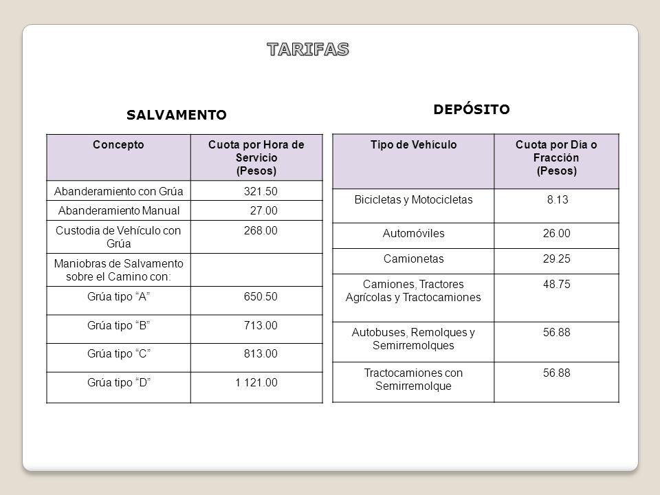 El cobro de los servicios de arrastre o arrastre y salvamento, se hará aplicando la tarifa que corresponda, de acuerdo a la clasificación y caracterís
