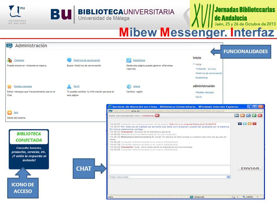 Mibew Messenger. Interfaz FUNCIONALIDADES ICONO DE ACCESO CHAT