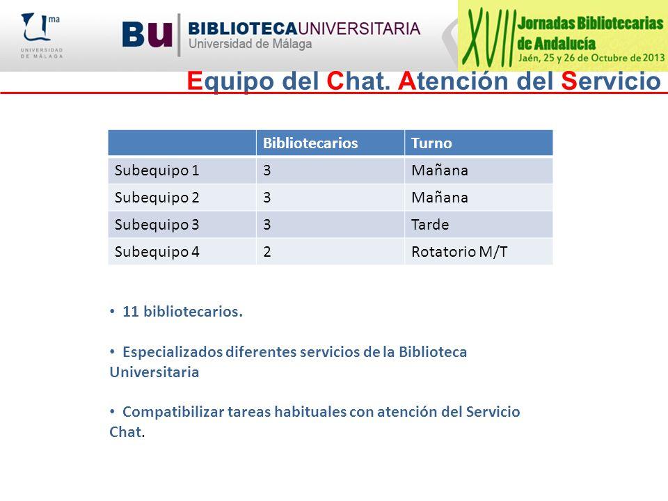 Equipo del Chat. Atención del Servicio BibliotecariosTurno Subequipo 13Mañana Subequipo 23Mañana Subequipo 33Tarde Subequipo 42Rotatorio M/T 11 biblio